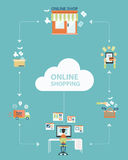 Business online shopping process element for info graphic Stock Photos