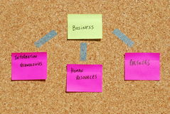 Business organization components Stock Image