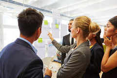 Business people in colsuting workshop. Analyzing strategy together Royalty Free Stock Images