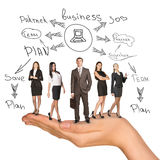 Business people in humans hand with plan Stock Photography