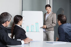 Business people listening. To presentation with a whiteboard in the office Royalty Free Stock Image