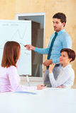 Business people meeting in office to discuss project Royalty Free Stock Photo
