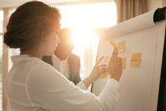 Business people planning resources Stock Images