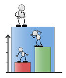 Business people standing on bar chart. The cartoon of business people standing on bar chart Royalty Free Stock Photo