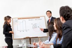 Business performance Stock Photos
