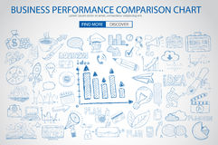 Business Performance Comparison Chart Concept with Doodle design style Royalty Free Stock Images