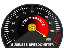 Business performance speedometer Royalty Free Stock Image