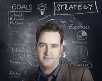 Business person thinking up strategy plan. Face of a determined business person thinking in front of a goals, ideas and strategy chalkboard with hand written Stock Image