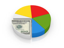 Business Pie Chart. This is a computer generated and 3d rendered picture Royalty Free Stock Images