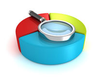Business pie chart diagram and magnifier glass. 3d render illustration Royalty Free Stock Photos