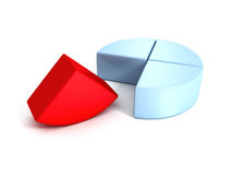Business pie chart diagram with one red part Royalty Free Stock Photo