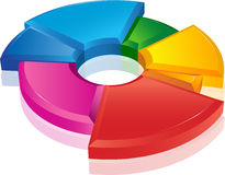 Business pie chart. For documents, reports, graph, infographic, business plan, education Stock Photos