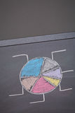 Business Pie Chart Stock Photography