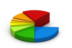 Business pie  graph. 3d render of Business pie  graph Royalty Free Stock Photography