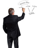 Business Plan. Manager drawing business plan to white board Royalty Free Stock Photography