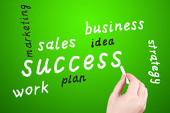 Business plan. The business plan is written on a green blackboard Stock Photos