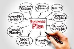 Free Business Plan Stock Image - 60051331