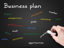 Business plan on blackboard Royalty Free Stock Photo