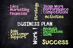 Business plan blackboard. Business plan concept with some possible topic Royalty Free Stock Photography