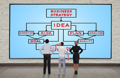 Business plan. Businesspeople looking at plasma panel with business plan Royalty Free Stock Photography