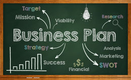 Business plan on chalkboard Stock Photography