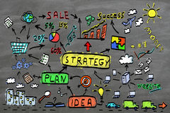 Business plan concept on a blackboard Stock Images