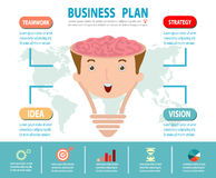 Business Plan concept, brain Idea concept ,Creative light bulb, Business strategy planning as a concept, infographic. Infographic Stock Images