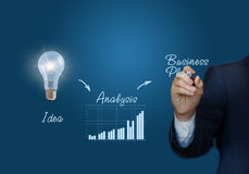 Business plan concept. Business plan concept design banner Royalty Free Stock Image