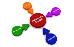 Business plan Concept Diagram chart management. 3D render Stock Image
