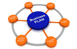 Business plan Concept Diagram chart management multicolor Circle Stock Image