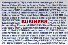 Business. Plan concept with some possible topic Royalty Free Stock Images