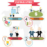 Business plan concept steps infographics flat Royalty Free Stock Photography