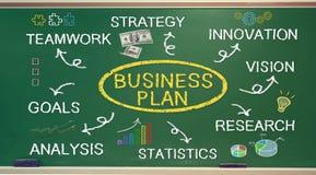 Business plan concepts Stock Photos