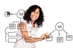 Business plan del disegno della donna sullo schermo virtuale Immagine Stock