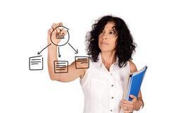Business plan del disegno della donna sullo schermo virtuale Fotografie Stock