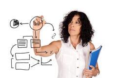 Business plan del disegno della donna sullo schermo virtuale Fotografia Stock Libera da Diritti