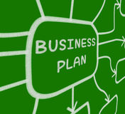 Business Plan Diagram Means Company Stock Photography