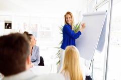 Business plan explained on flipchart Stock Images