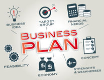 Business plan. A business plan is a formal statement of a set of business goals, the reasons they are believed attainable, and the plan for reaching those goals Royalty Free Stock Photo