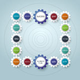 Business plan with gear wheel shape design.Operations,Financial Planning, Marketing plan Royalty Free Stock Photos