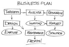 Business plan. Hand drawn business plan. Business, Finance Royalty Free Stock Images