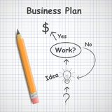 Business plan. Hand drawn business plan on paper sheet with pencil Royalty Free Stock Image