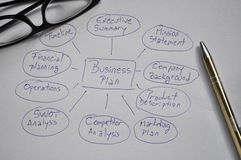 Business plan. How to write a business plan, level categories, pen and glasses on the desk Royalty Free Stock Photography
