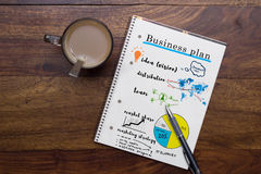 Business plan notes on table Royalty Free Stock Photo