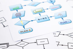 Business plan process flow chart Stock Images
