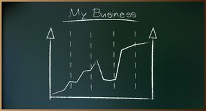 Business Plan on Schoolboard in Vector Royalty Free Stock Image