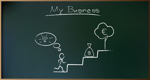 Business Plan on Schoolboard in Vector Royalty Free Stock Photos