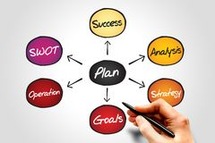 Business Plan Royalty Free Stock Photo