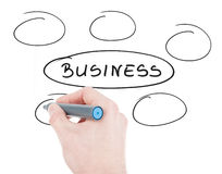 Business plan sign written on a glass by a hand Stock Images