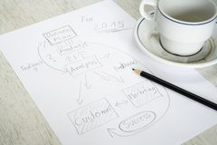 Business plan sketch Royalty Free Stock Photo